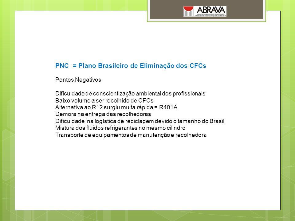 PNC = Plano Brasileiro de Eliminação dos CFCs