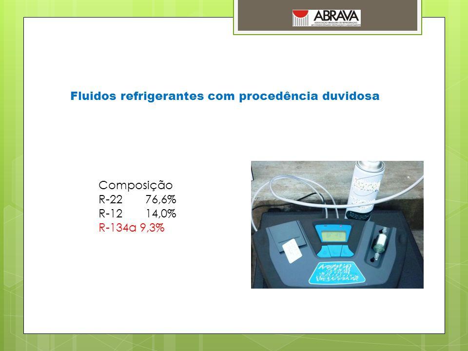 Fluidos refrigerantes com procedência duvidosa