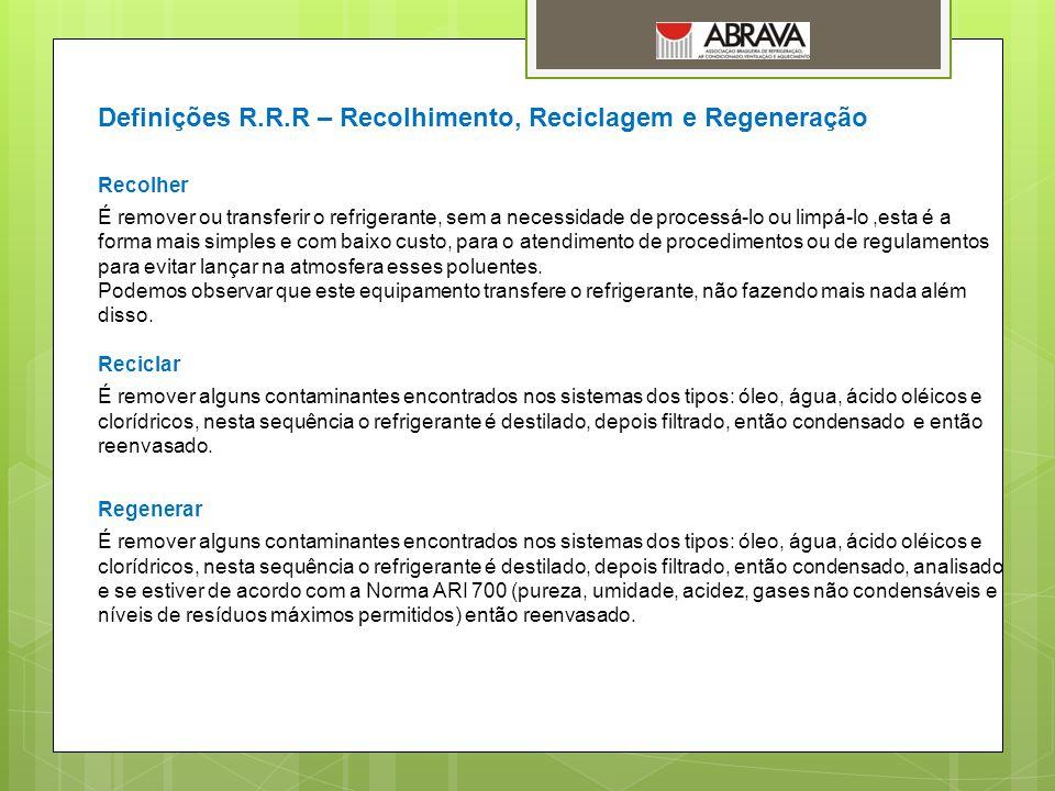 Definições R.R.R – Recolhimento, Reciclagem e Regeneração