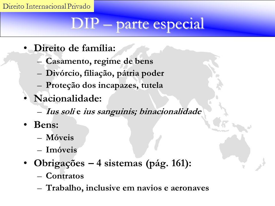 DIP – parte especial Direito de família: Nacionalidade: Bens: