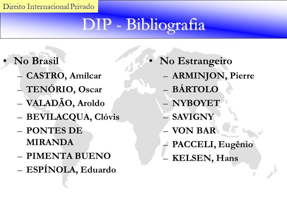 DIP - Bibliografia No Brasil No Estrangeiro CASTRO, Amílcar