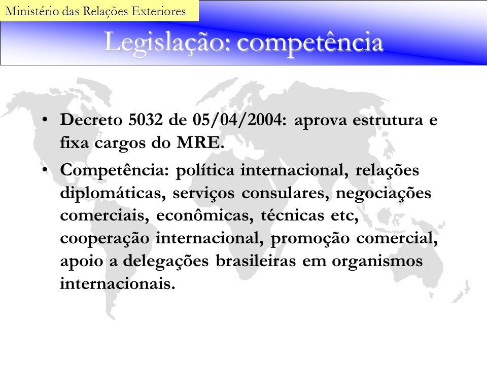 Legislação: competência