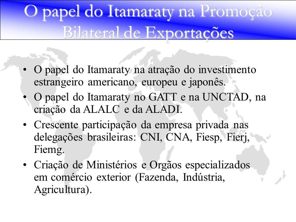 O papel do Itamaraty na Promoção Bilateral de Exportações