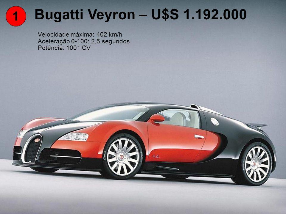 Bugatti Veyron – U$S 1.192.000 1 Velocidade máxima: 402 km/h