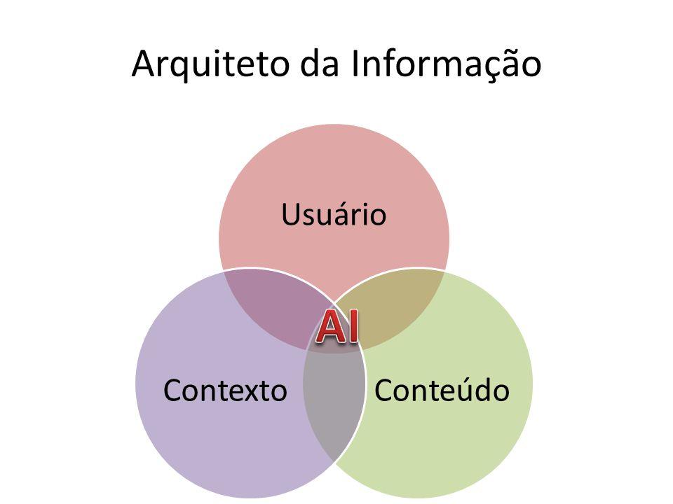 Arquiteto da Informação