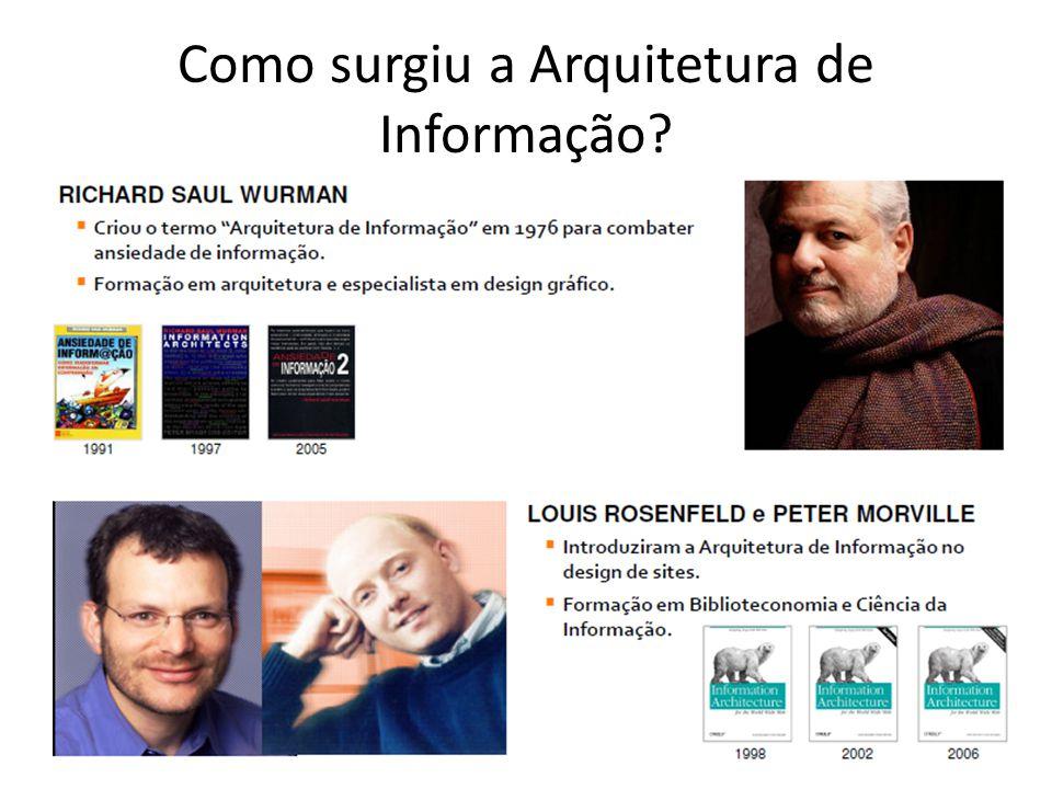 Como surgiu a Arquitetura de Informação