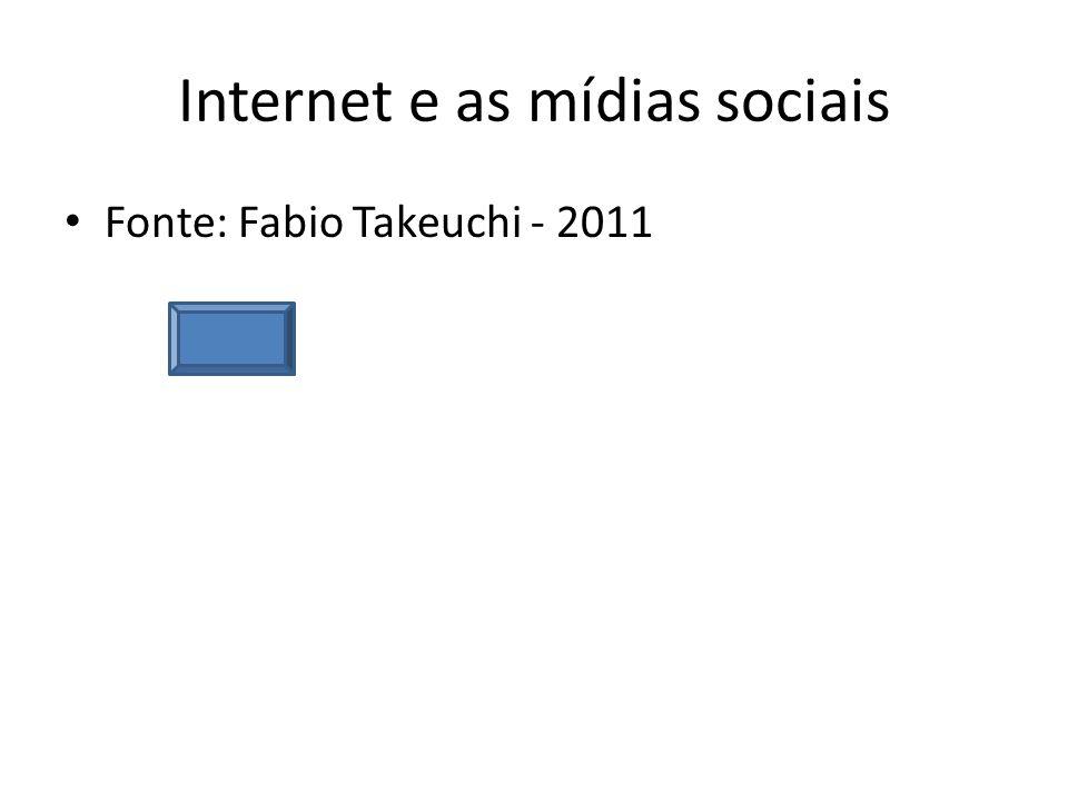 Internet e as mídias sociais