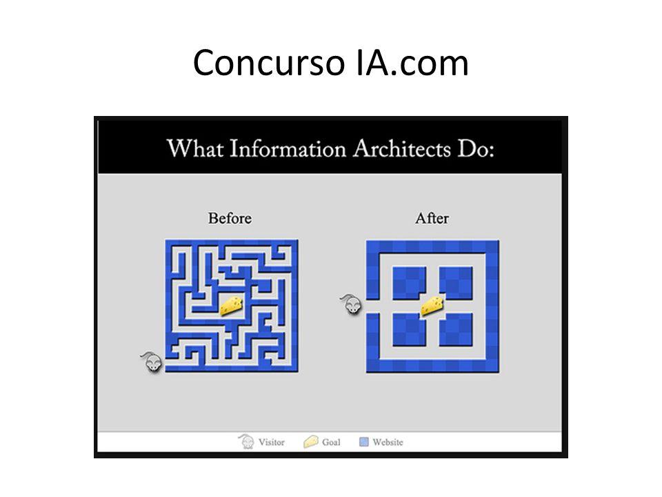 Concurso IA.com