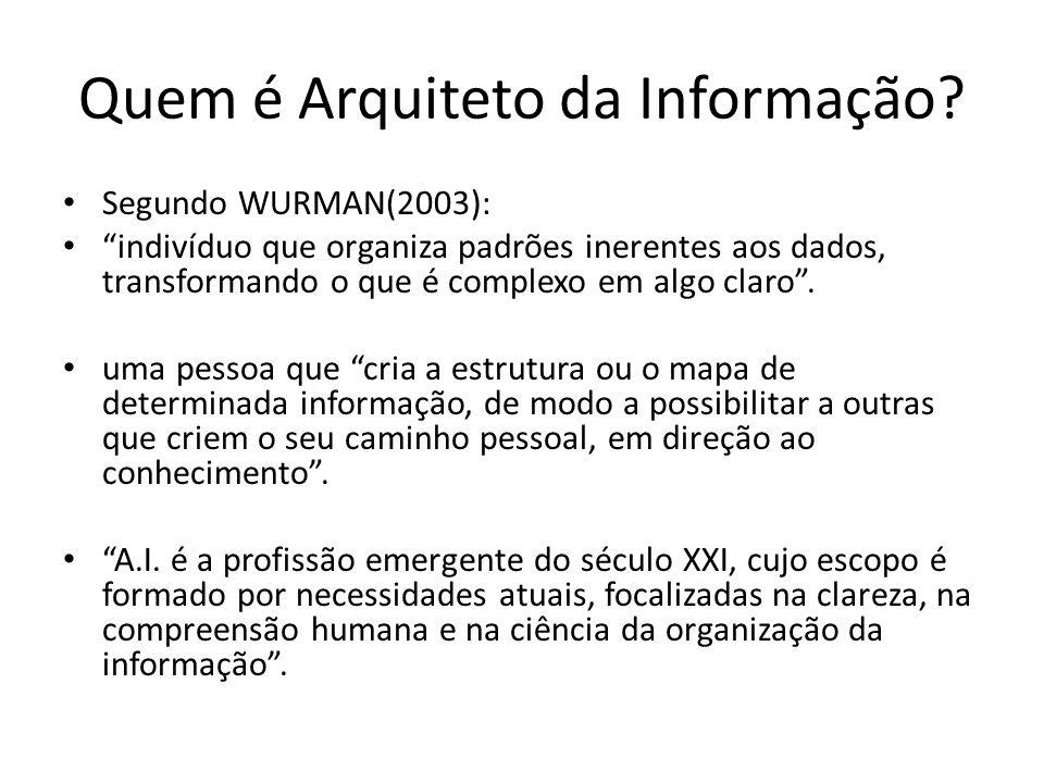 Quem é Arquiteto da Informação