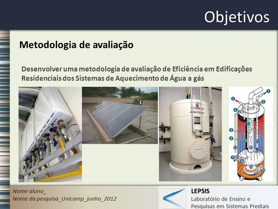 Objetivos Metodologia de avaliação