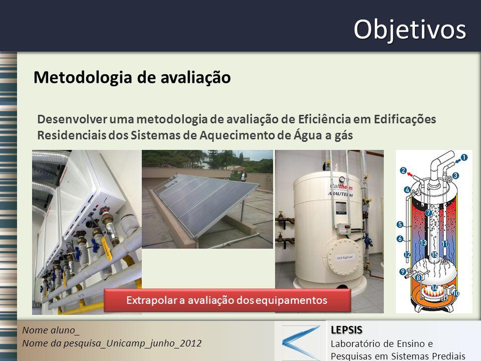 Extrapolar a avaliação dos equipamentos