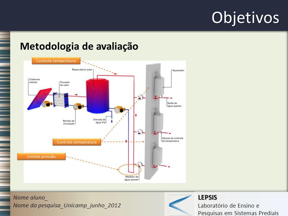 Objetivos Metodologia de avaliação Nome aluno_