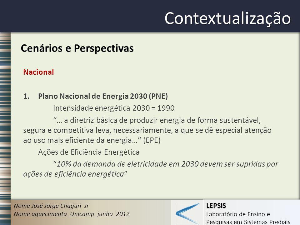 Contextualização Cenários e Perspectivas Nacional
