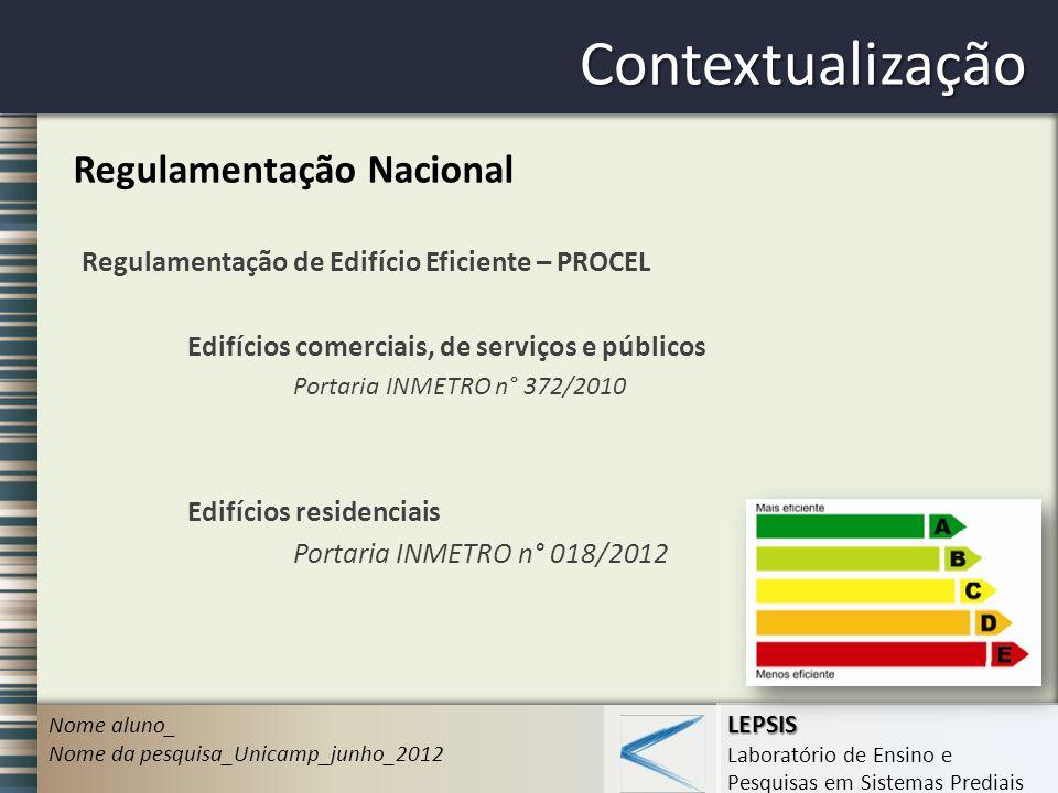 Contextualização Regulamentação Nacional