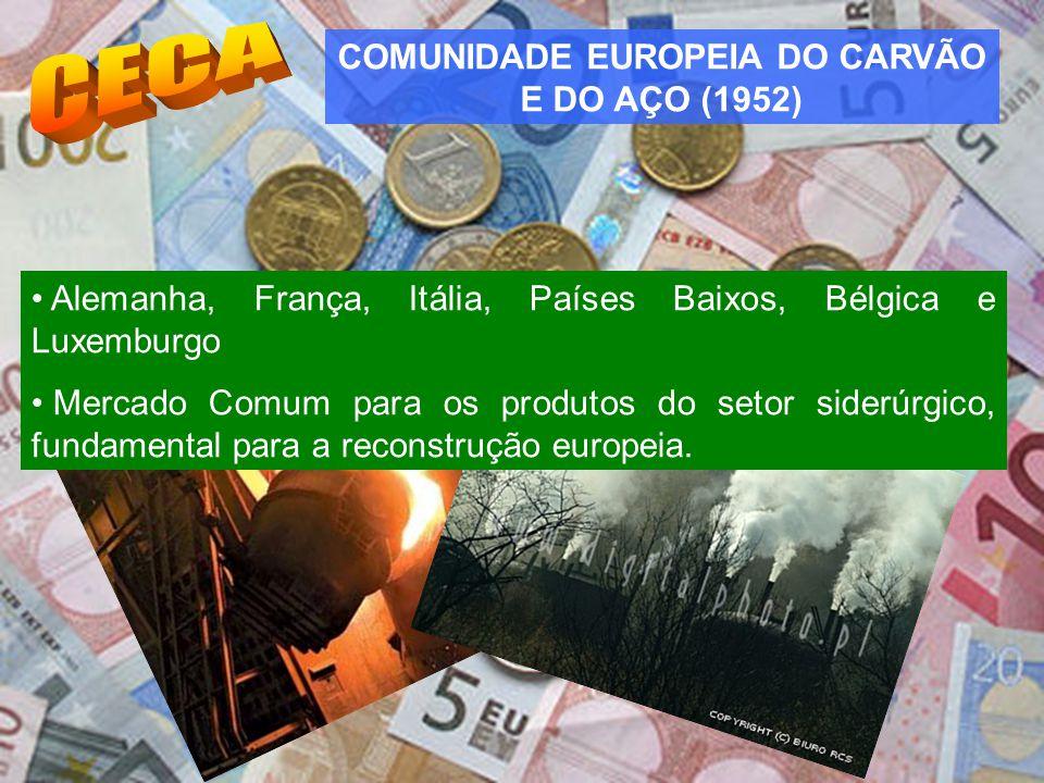 COMUNIDADE EUROPEIA DO CARVÃO E DO AÇO (1952)