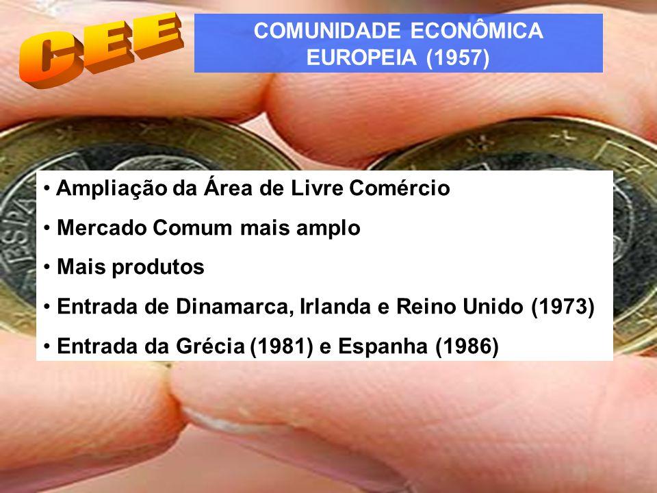 COMUNIDADE ECONÔMICA EUROPEIA (1957)