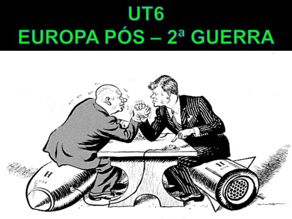 UT6 EUROPA PÓS – 2ª GUERRA