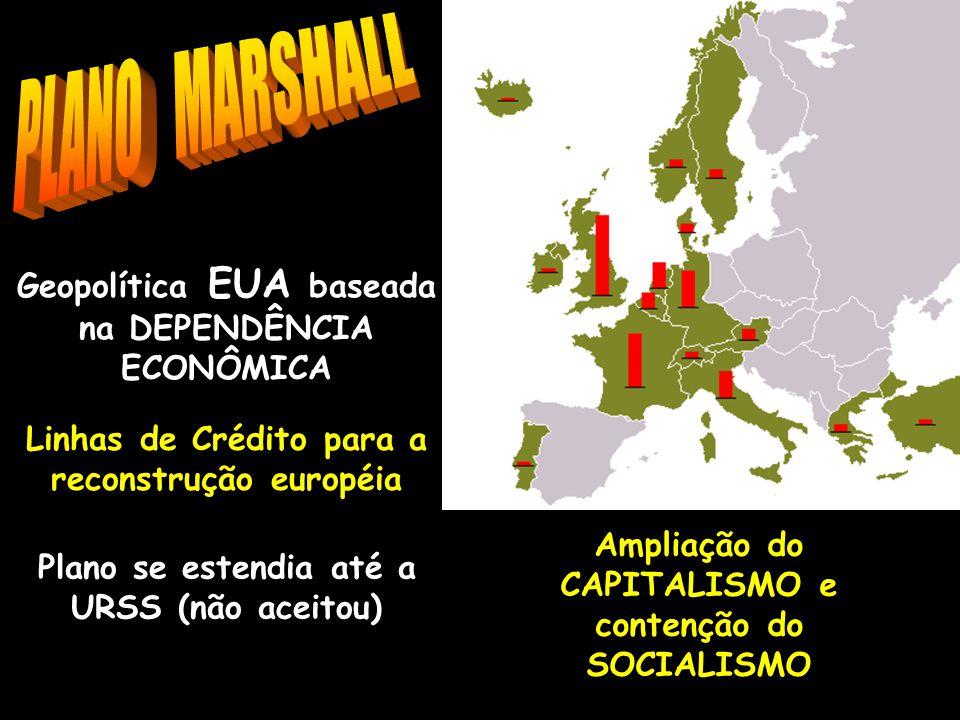 PLANO MARSHALL Geopolítica EUA baseada na DEPENDÊNCIA ECONÔMICA