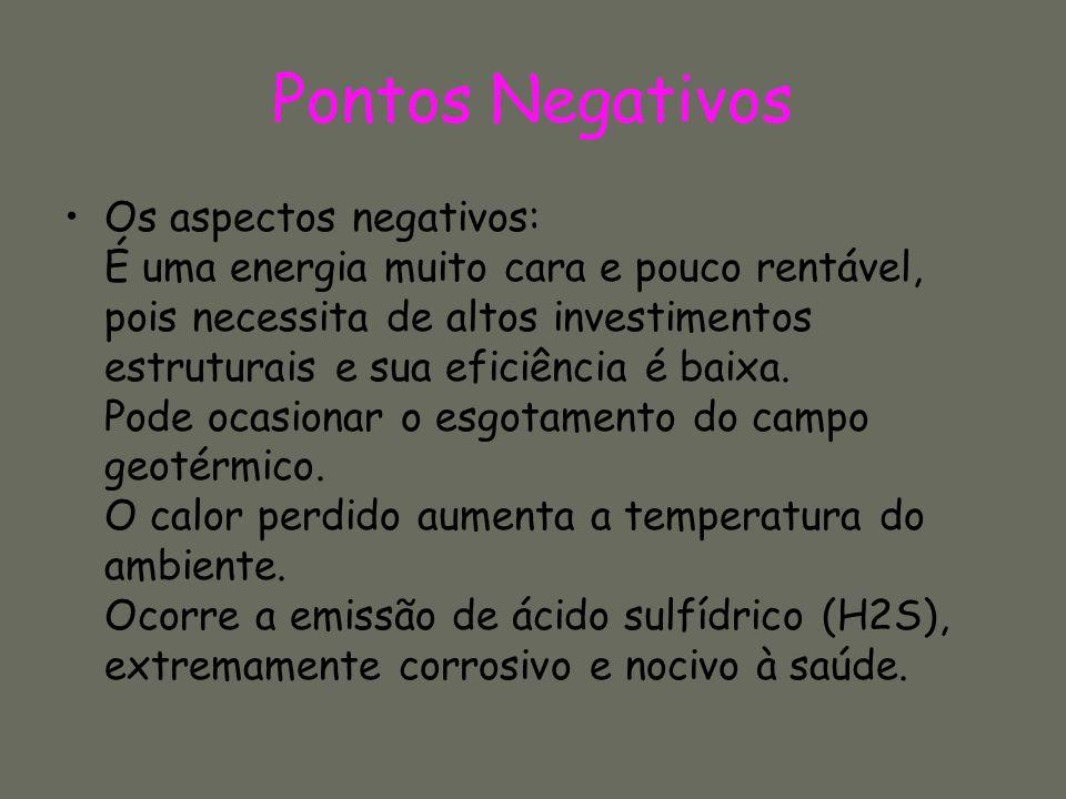 Pontos Negativos
