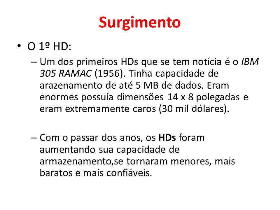 Surgimento O 1º HD: