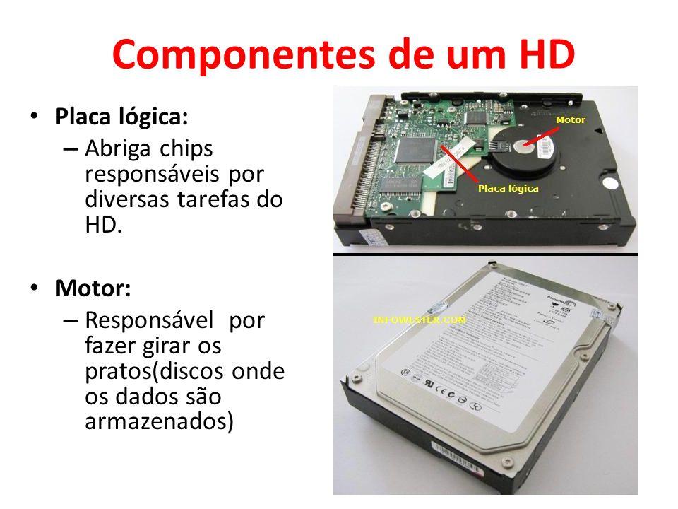 Componentes de um HD Placa lógica: