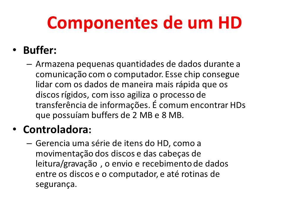 Componentes de um HD Buffer: Controladora: