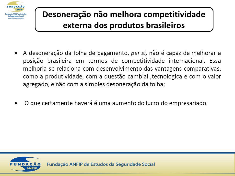 Desoneração não melhora competitividade externa dos produtos brasileiros