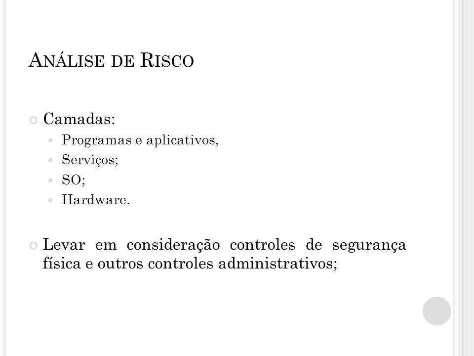 Análise de Risco Camadas: