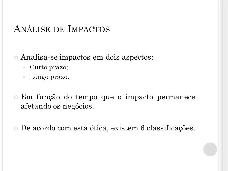 Análise de Impactos Analisa-se impactos em dois aspectos: