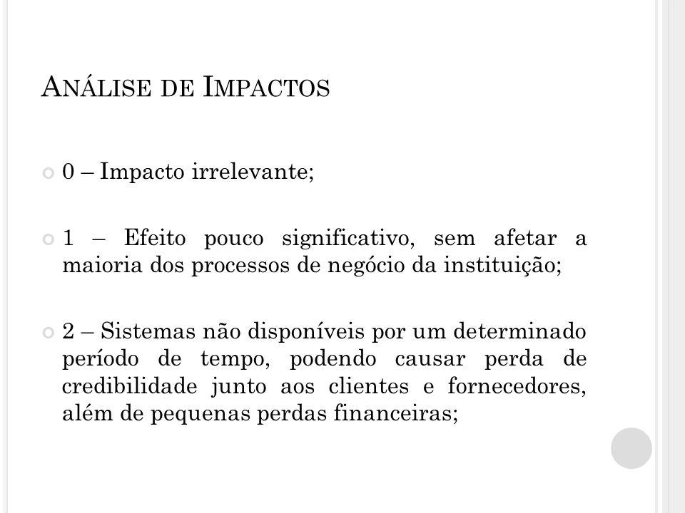 Análise de Impactos 0 – Impacto irrelevante;
