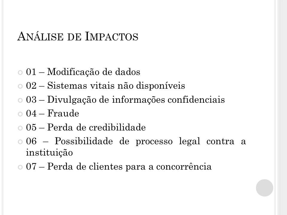 Análise de Impactos 01 – Modificação de dados