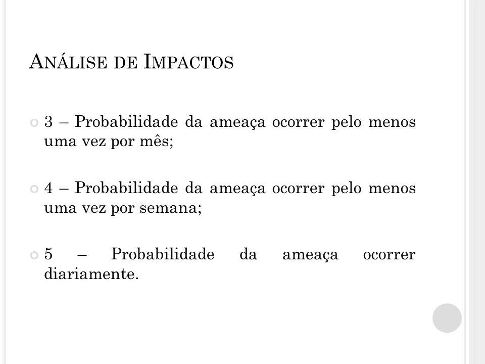 Análise de Impactos 3 – Probabilidade da ameaça ocorrer pelo menos uma vez por mês;