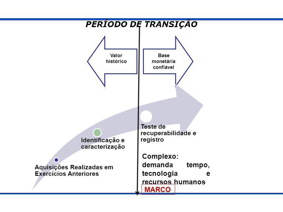 Base monetária confiável