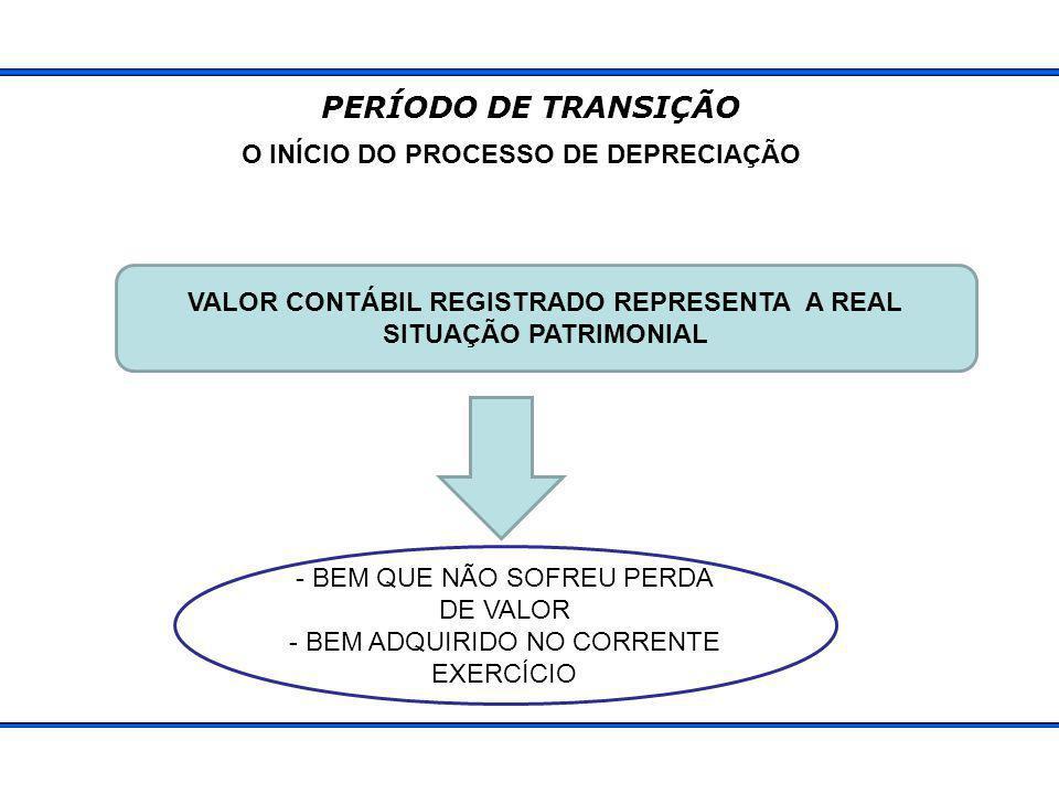 PERÍODO DE TRANSIÇÃO O INÍCIO DO PROCESSO DE DEPRECIAÇÃO