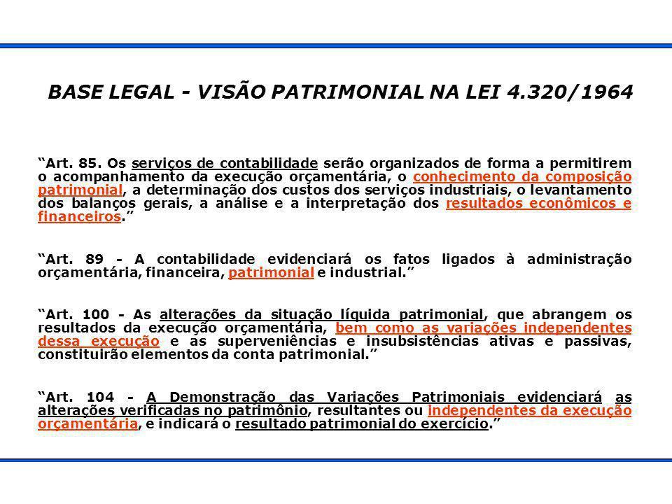 BASE LEGAL - VISÃO PATRIMONIAL NA LEI 4.320/1964