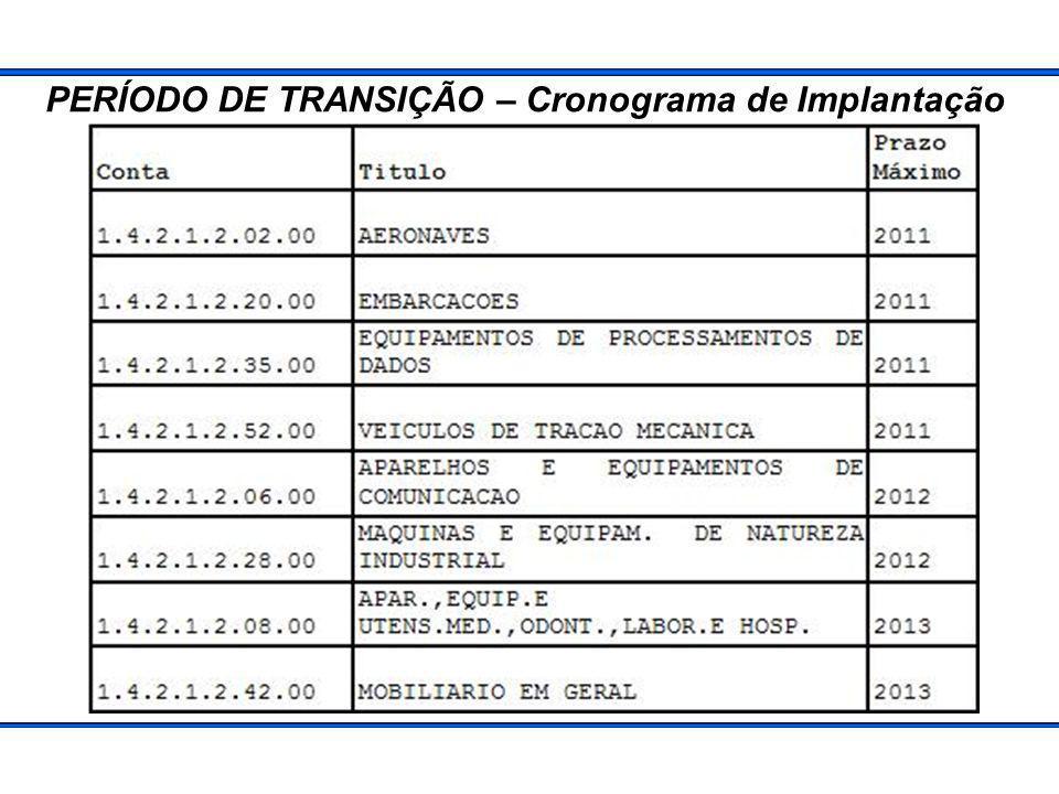PERÍODO DE TRANSIÇÃO – Cronograma de Implantação
