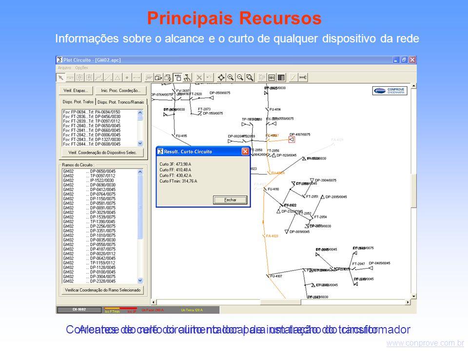 Principais Recursos Informações sobre o alcance e o curto de qualquer dispositivo da rede. Alcance do relé do alimentador para um trecho do circuito.