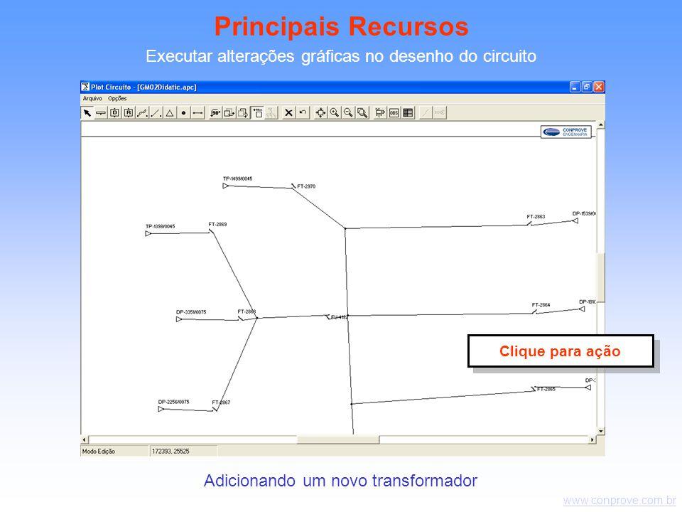 Principais Recursos Executar alterações gráficas no desenho do circuito.