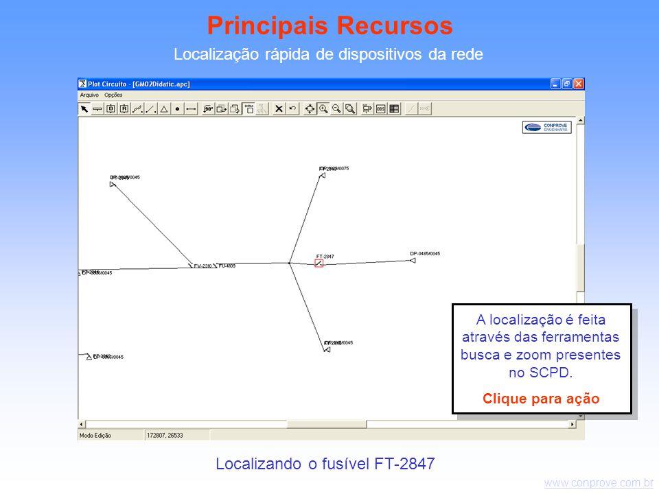 Principais Recursos Localização rápida de dispositivos da rede