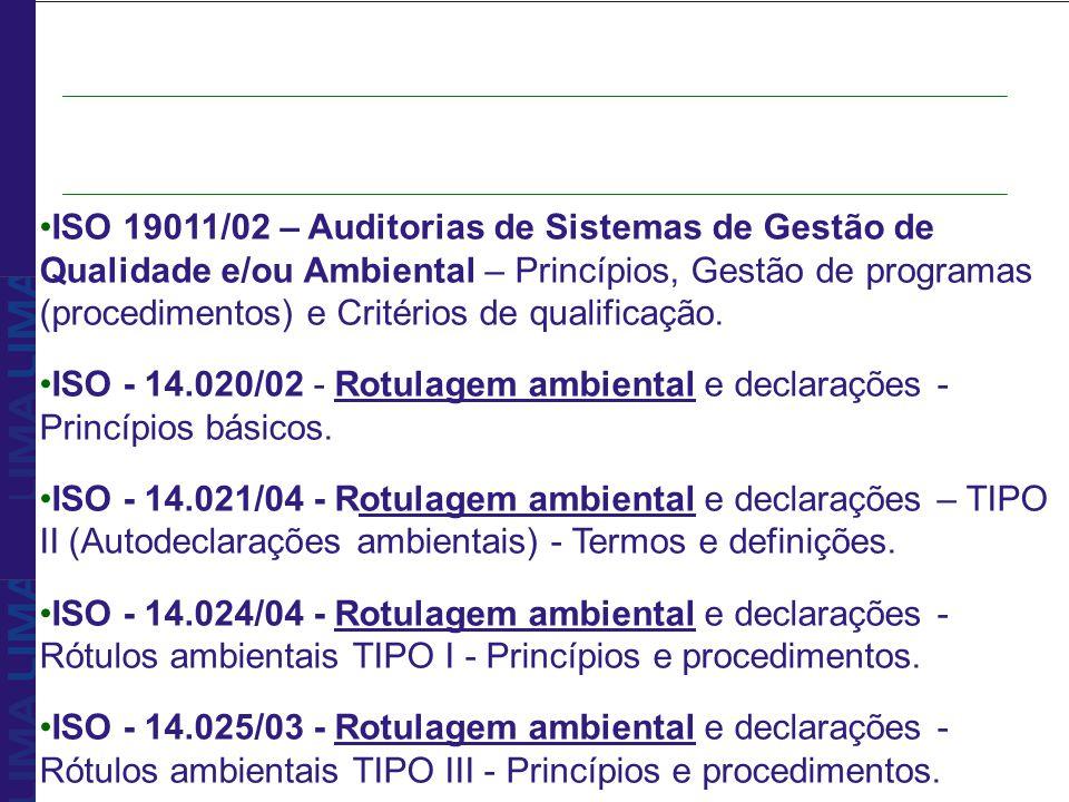 ISO 19011/02 – Auditorias de Sistemas de Gestão de Qualidade e/ou Ambiental – Princípios, Gestão de programas (procedimentos) e Critérios de qualificação.