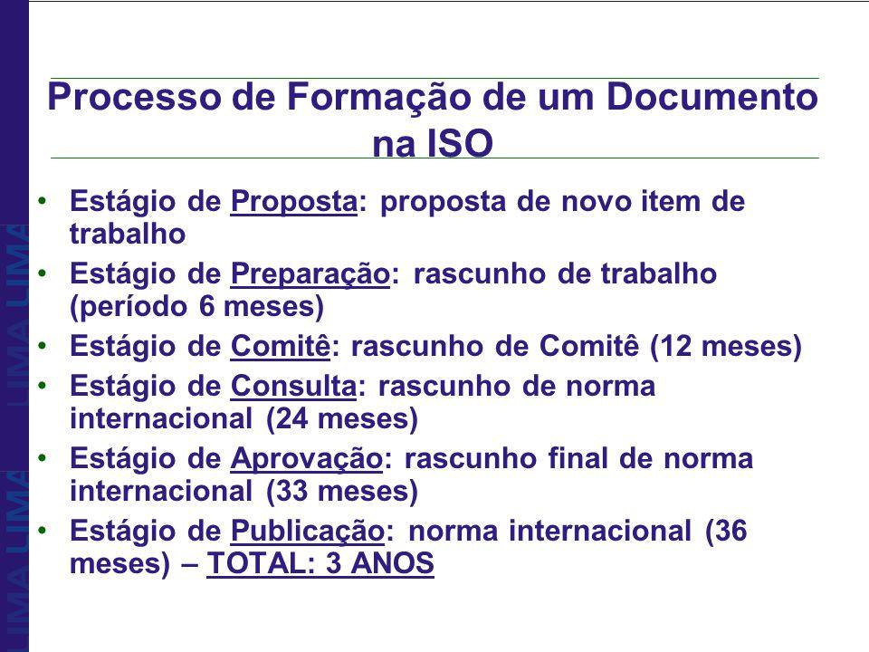 Processo de Formação de um Documento na ISO