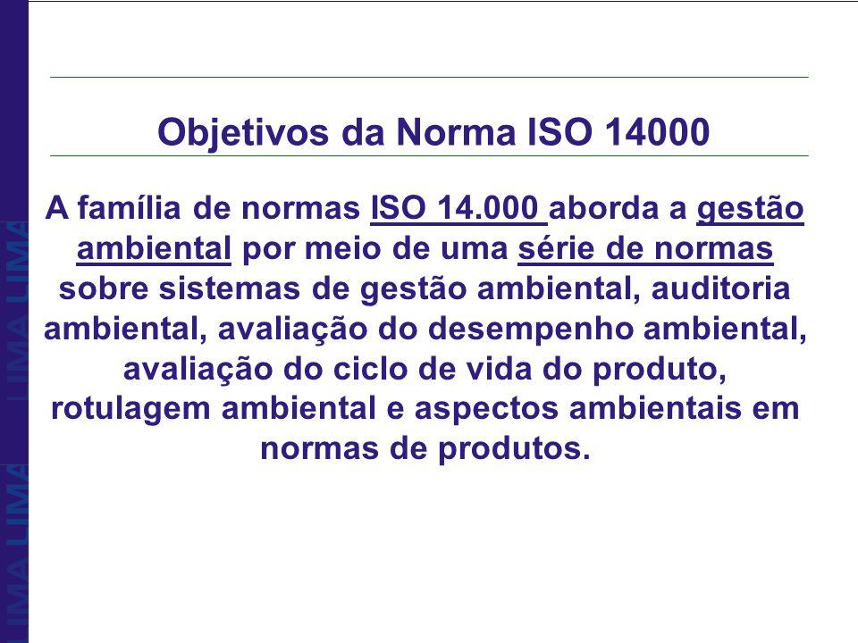 Objetivos da Norma ISO 14000