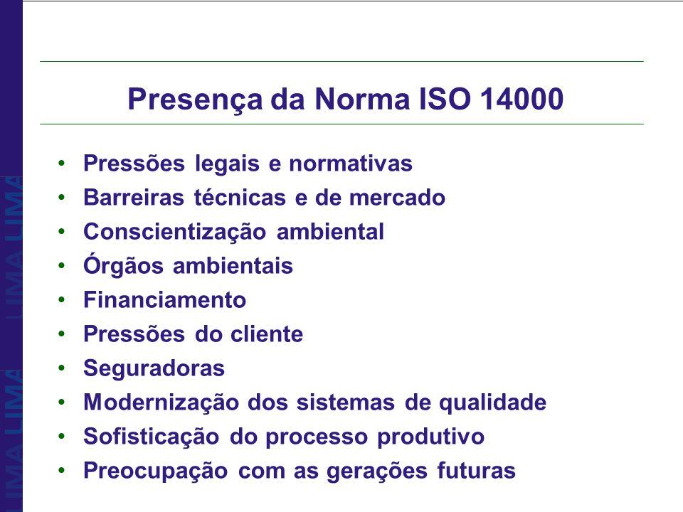 Presença da Norma ISO 14000 Pressões legais e normativas