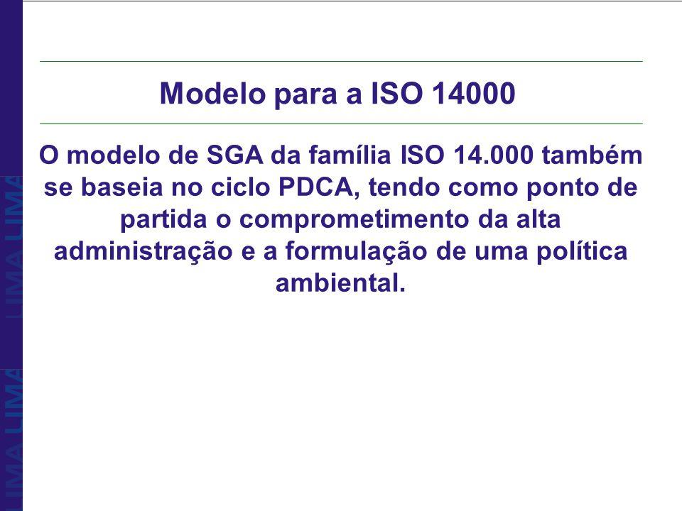 Modelo para a ISO 14000