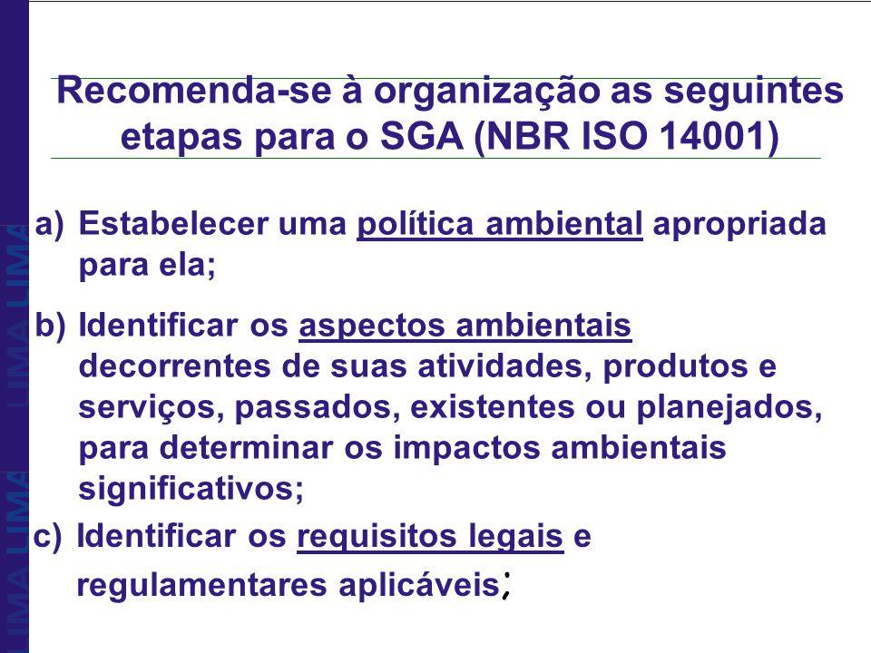 Recomenda-se à organização as seguintes etapas para o SGA (NBR ISO 14001)