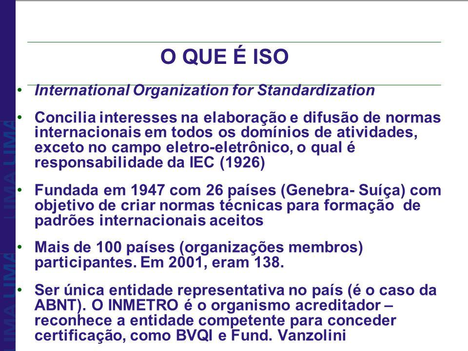 O QUE É ISO Cumprir obrigações contratuais