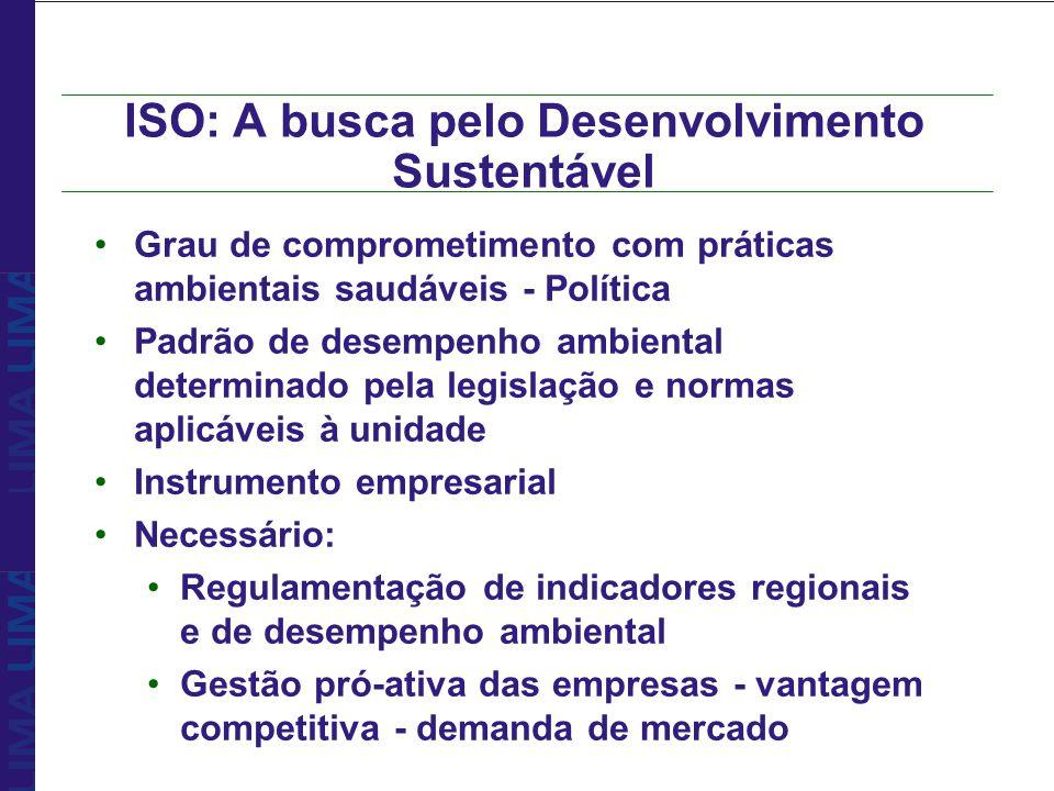 ISO: A busca pelo Desenvolvimento Sustentável