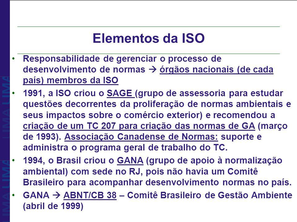 Elementos da ISO Responsabilidade de gerenciar o processo de desenvolvimento de normas  órgãos nacionais (de cada país) membros da ISO.