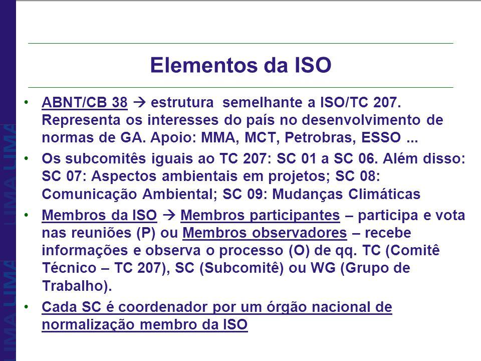 Elementos da ISO