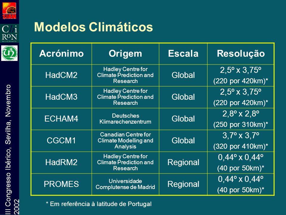 Modelos Climáticos Acrónimo Origem Escala Resolução HadCM2 Global